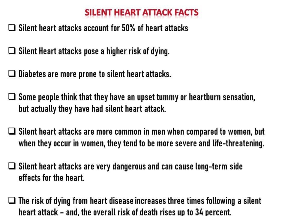 Heart blockage treatment in Hyderabad